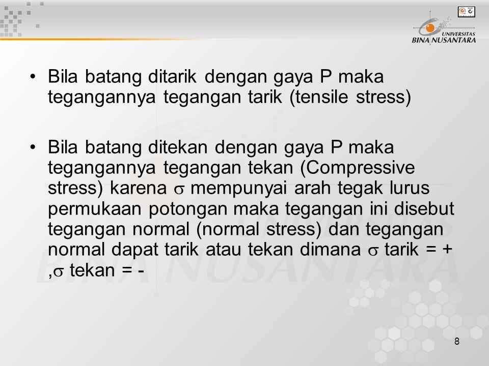 8 Bila batang ditarik dengan gaya P maka tegangannya tegangan tarik (tensile stress) Bila batang ditekan dengan gaya P maka tegangannya tegangan tekan