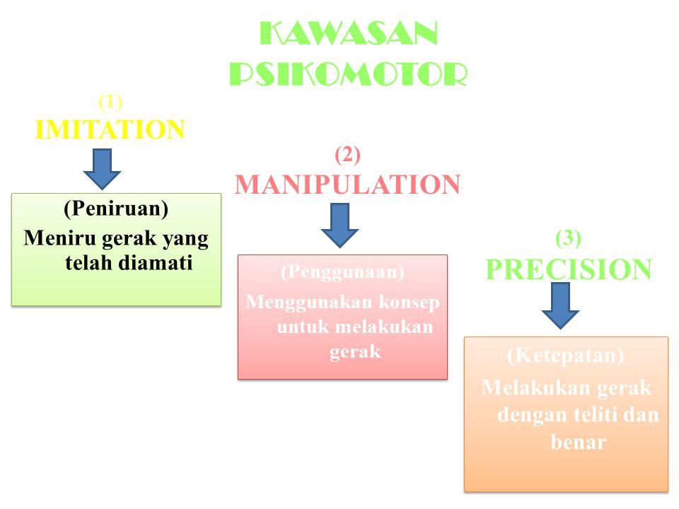 (1) IMITATION (Peniruan) Meniru gerak yang telah diamati (Peniruan) Meniru gerak yang telah diamati (Penggunaan) Menggunakan konsep untuk melakukan gerak (Penggunaan) Menggunakan konsep untuk melakukan gerak (Ketepatan) Melakukan gerak dengan teliti dan benar (Ketepatan) Melakukan gerak dengan teliti dan benar (2) MANIPULATION (3) PRECISION KAWASAN PSIKOMOTOR
