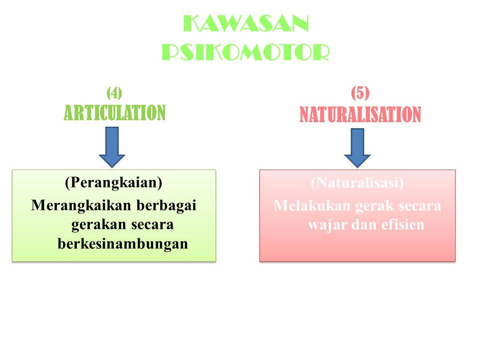 (4) ARTICULATION (Perangkaian) Merangkaikan berbagai gerakan secara berkesinambungan (Perangkaian) Merangkaikan berbagai gerakan secara berkesinambungan (Naturalisasi) Melakukan gerak secara wajar dan efisien (Naturalisasi) Melakukan gerak secara wajar dan efisien (5) NATURALISATION KAWASAN PSIKOMOTOR