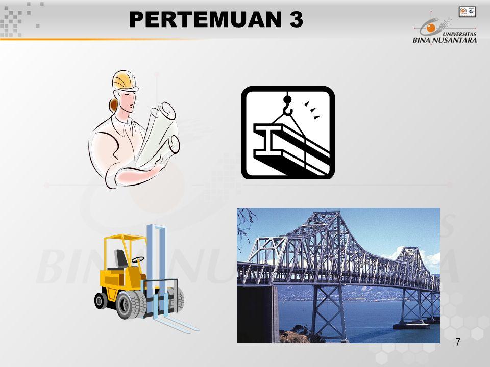 7 PERTEMUAN 3