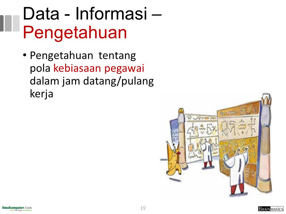 Data - Informasi – Pengetahuan Pengetahuan tentang pola kebiasaan pegawai dalam jam datang/pulang kerja 19