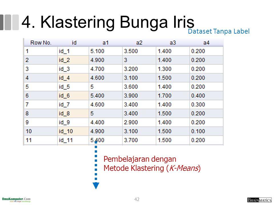 4. Klastering Bunga Iris Pembelajaran dengan Metode Klastering (K-Means) Dataset Tanpa Label 42