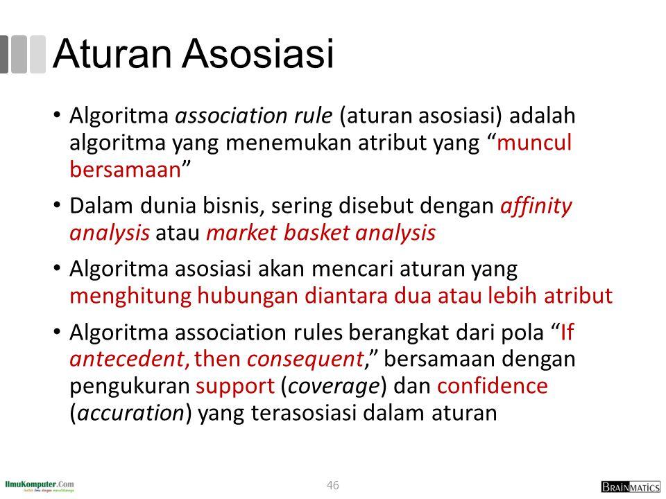 """Aturan Asosiasi Algoritma association rule (aturan asosiasi) adalah algoritma yang menemukan atribut yang """"muncul bersamaan"""" Dalam dunia bisnis, serin"""