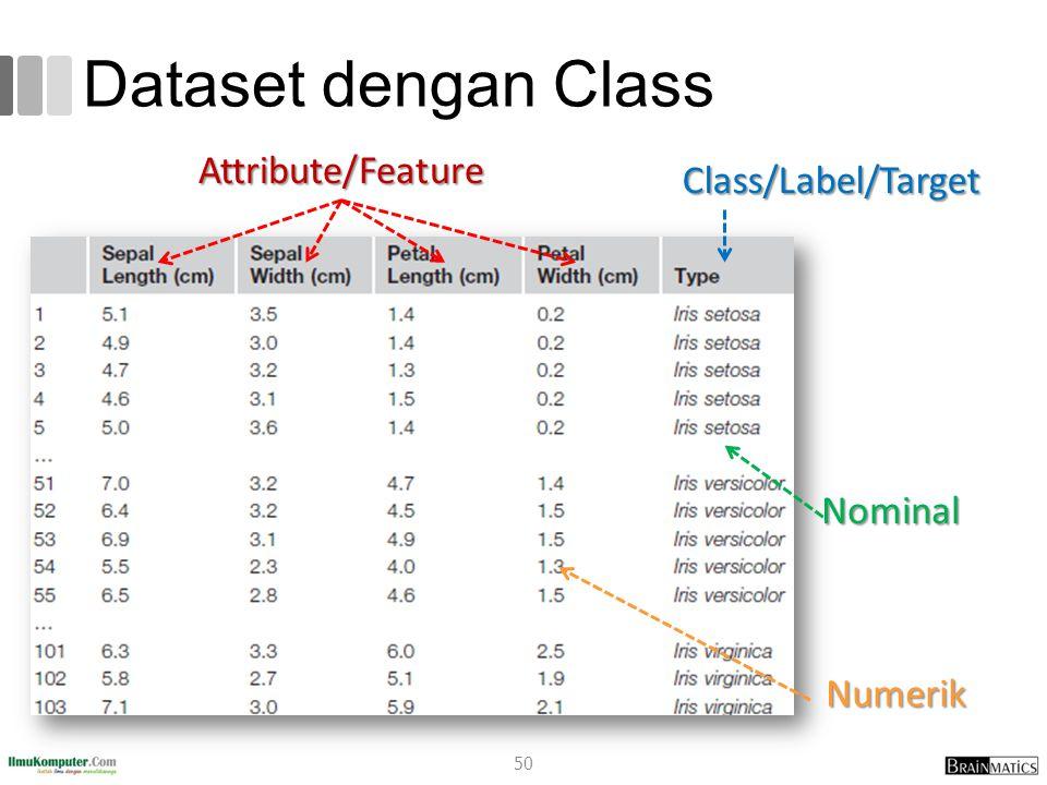 Dataset dengan Class Class/Label/Target Attribute/Feature Nominal Numerik 50