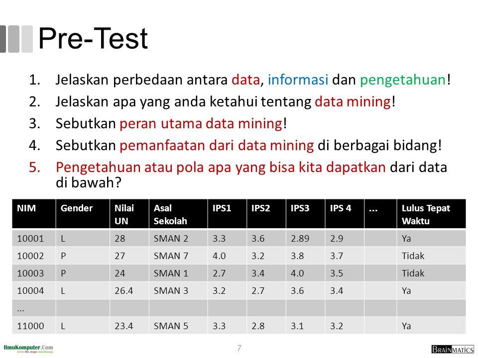 Pre-Test 1.Jelaskan perbedaan antara data, informasi dan pengetahuan! 2.Jelaskan apa yang anda ketahui tentang data mining! 3.Sebutkan peran utama dat