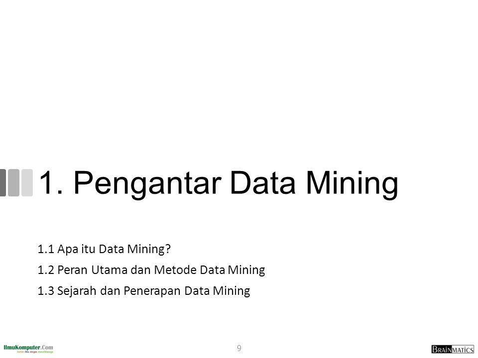 1. Pengantar Data Mining 1.1 Apa itu Data Mining? 1.2 Peran Utama dan Metode Data Mining 1.3 Sejarah dan Penerapan Data Mining 9