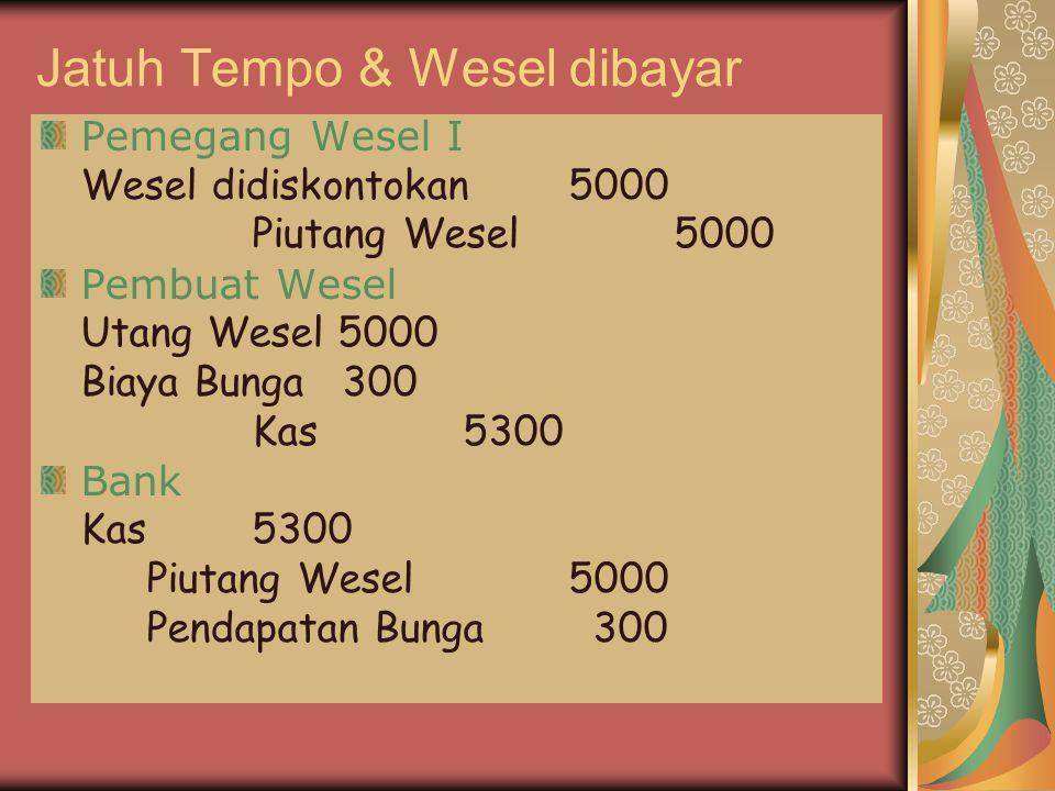 Jatuh Tempo & Wesel dibayar Pemegang Wesel I Wesel didiskontokan5000 Piutang Wesel5000 Pembuat Wesel Utang Wesel 5000 Biaya Bunga 300 Kas5300 Bank Kas