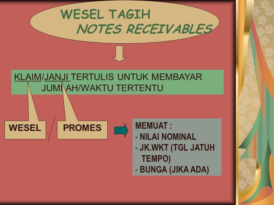 WESEL TAGIH NOTES RECEIVABLES KLAIM/JANJI TERTULIS UNTUK MEMBAYAR JUMLAH/WAKTU TERTENTU WESEL PROMES MEMUAT : - NILAI NOMINAL - JK.WKT (TGL JATUH TEMP