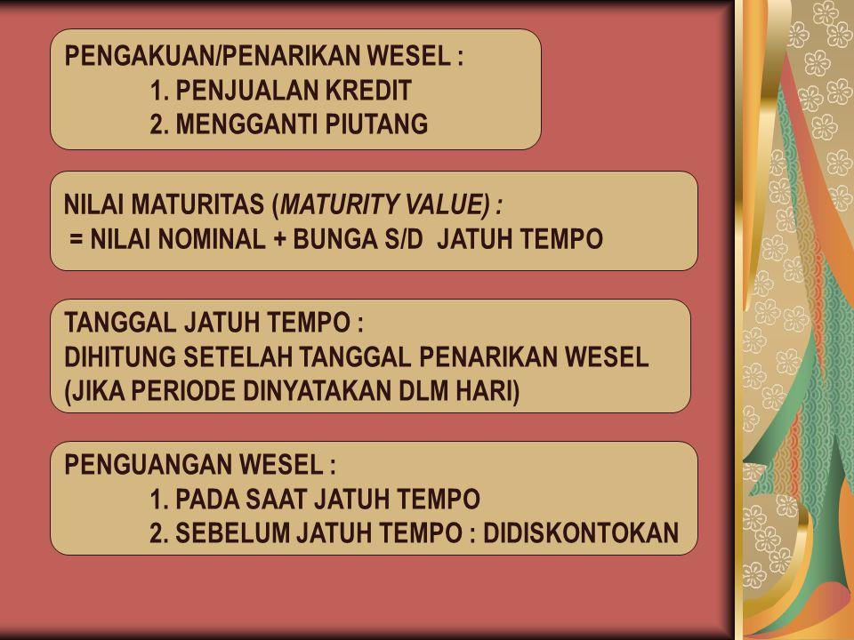 PENGAKUAN/PENARIKAN WESEL : 1. PENJUALAN KREDIT 2. MENGGANTI PIUTANG NILAI MATURITAS ( MATURITY VALUE) : = NILAI NOMINAL + BUNGA S/D JATUH TEMPO TANGG
