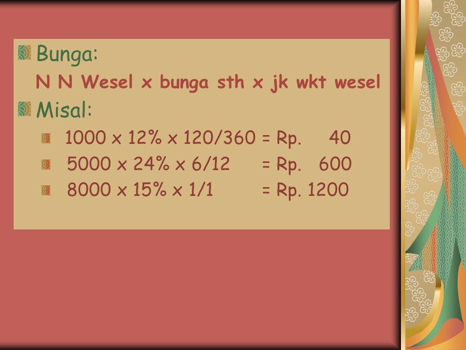 Bunga: N N Wesel x bunga sth x jk wkt wesel Misal: 1000 x 12% x 120/360 = Rp. 40 5000 x 24% x 6/12 = Rp. 600 8000 x 15% x 1/1 = Rp. 1200