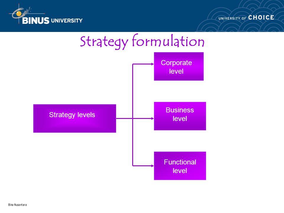 Bina Nusantara Strategy formulation Corporate level Business level Functional level Strategy levels