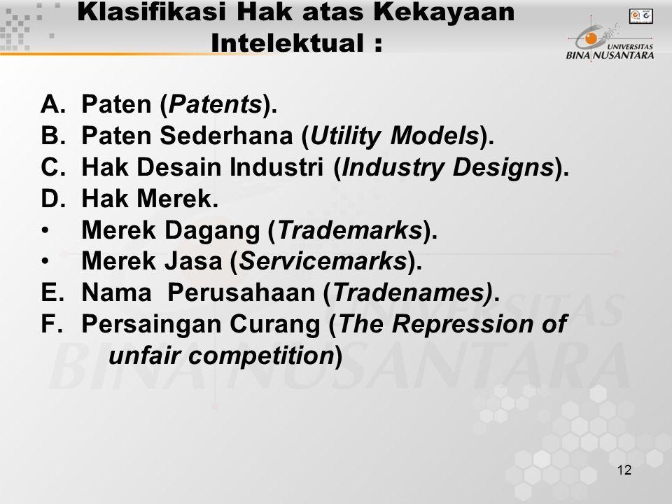 12 Klasifikasi Hak atas Kekayaan Intelektual : A. Paten (Patents). B. Paten Sederhana (Utility Models). C. Hak Desain Industri (Industry Designs). D.