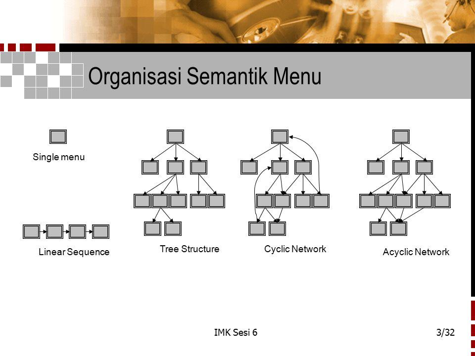 IMK Sesi 63/32 Organisasi Semantik Menu Single menu Tree Structure Linear Sequence Acyclic Network Cyclic Network