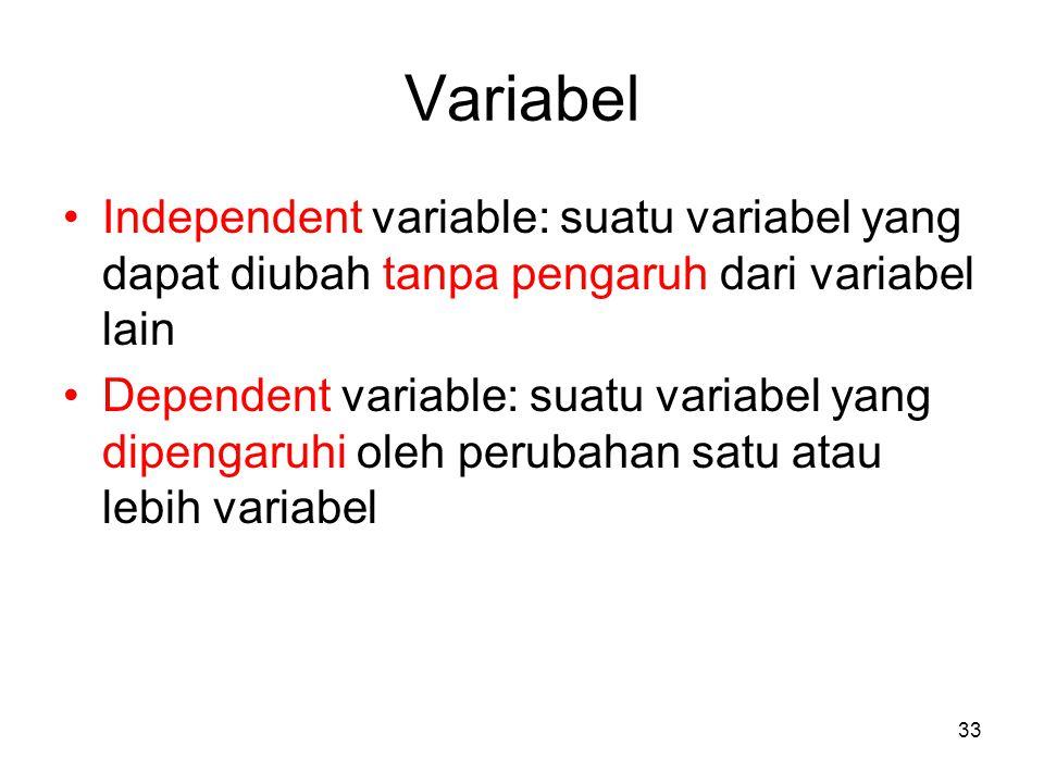 Variabel Independent variable: suatu variabel yang dapat diubah tanpa pengaruh dari variabel lain Dependent variable: suatu variabel yang dipengaruhi oleh perubahan satu atau lebih variabel 33