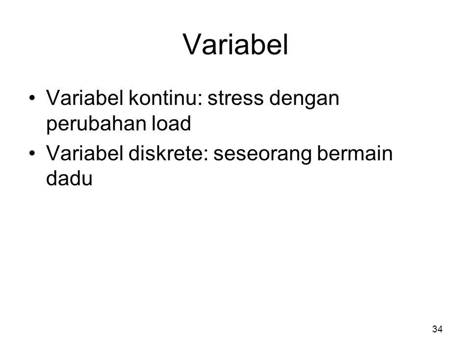 Variabel Variabel kontinu: stress dengan perubahan load Variabel diskrete: seseorang bermain dadu 34