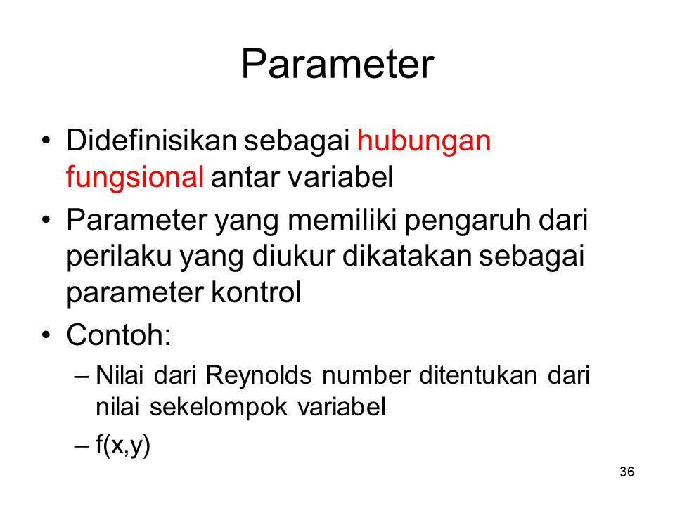 Parameter Didefinisikan sebagai hubungan fungsional antar variabel Parameter yang memiliki pengaruh dari perilaku yang diukur dikatakan sebagai parameter kontrol Contoh: –Nilai dari Reynolds number ditentukan dari nilai sekelompok variabel –f(x,y) 36
