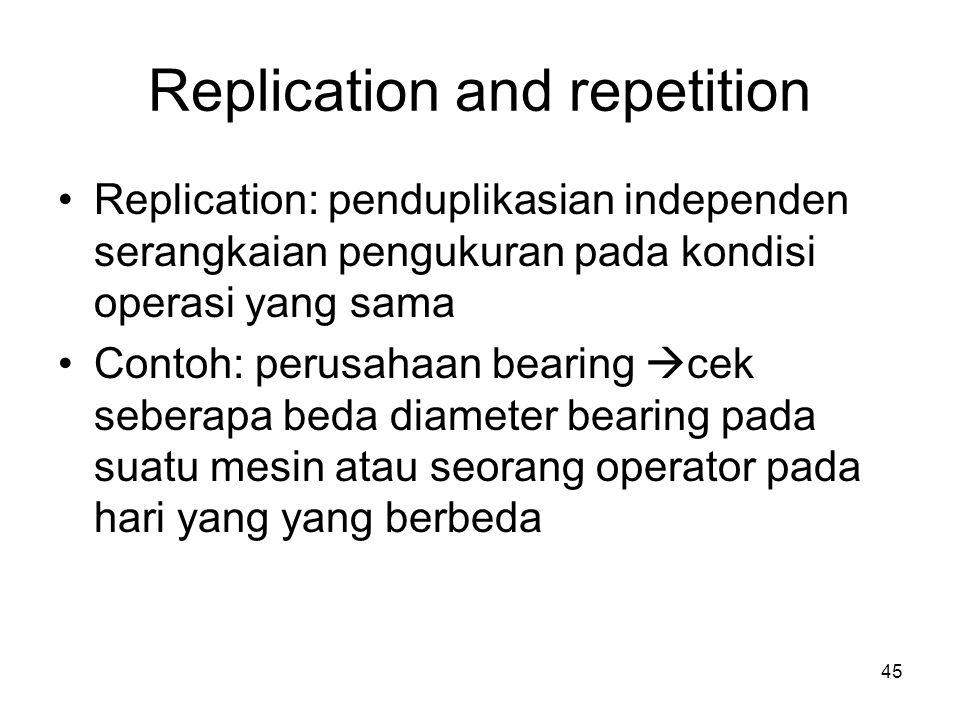 Replication and repetition Replication: penduplikasian independen serangkaian pengukuran pada kondisi operasi yang sama Contoh: perusahaan bearing  cek seberapa beda diameter bearing pada suatu mesin atau seorang operator pada hari yang yang berbeda 45