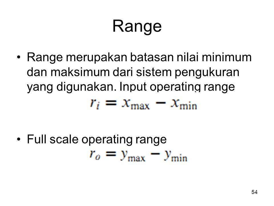 Range Range merupakan batasan nilai minimum dan maksimum dari sistem pengukuran yang digunakan. Input operating range Full scale operating range 54
