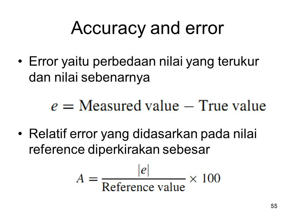 Accuracy and error Error yaitu perbedaan nilai yang terukur dan nilai sebenarnya Relatif error yang didasarkan pada nilai reference diperkirakan sebesar 55