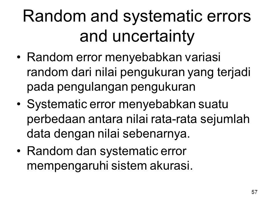 Random and systematic errors and uncertainty Random error menyebabkan variasi random dari nilai pengukuran yang terjadi pada pengulangan pengukuran Systematic error menyebabkan suatu perbedaan antara nilai rata-rata sejumlah data dengan nilai sebenarnya.