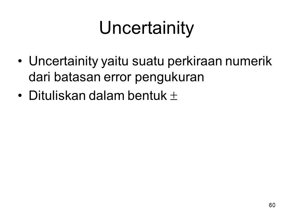 Uncertainity Uncertainity yaitu suatu perkiraan numerik dari batasan error pengukuran Dituliskan dalam bentuk  60