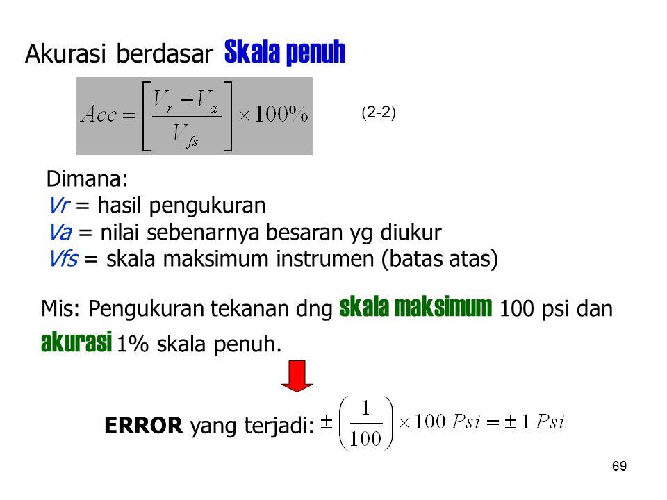 69 Akurasi berdasar Skala penuh (2-2) Dimana: Vr = hasil pengukuran Va = nilai sebenarnya besaran yg diukur Vfs = skala maksimum instrumen (batas atas) Mis: Pengukuran tekanan dng skala maksimum 100 psi dan akurasi 1% skala penuh.