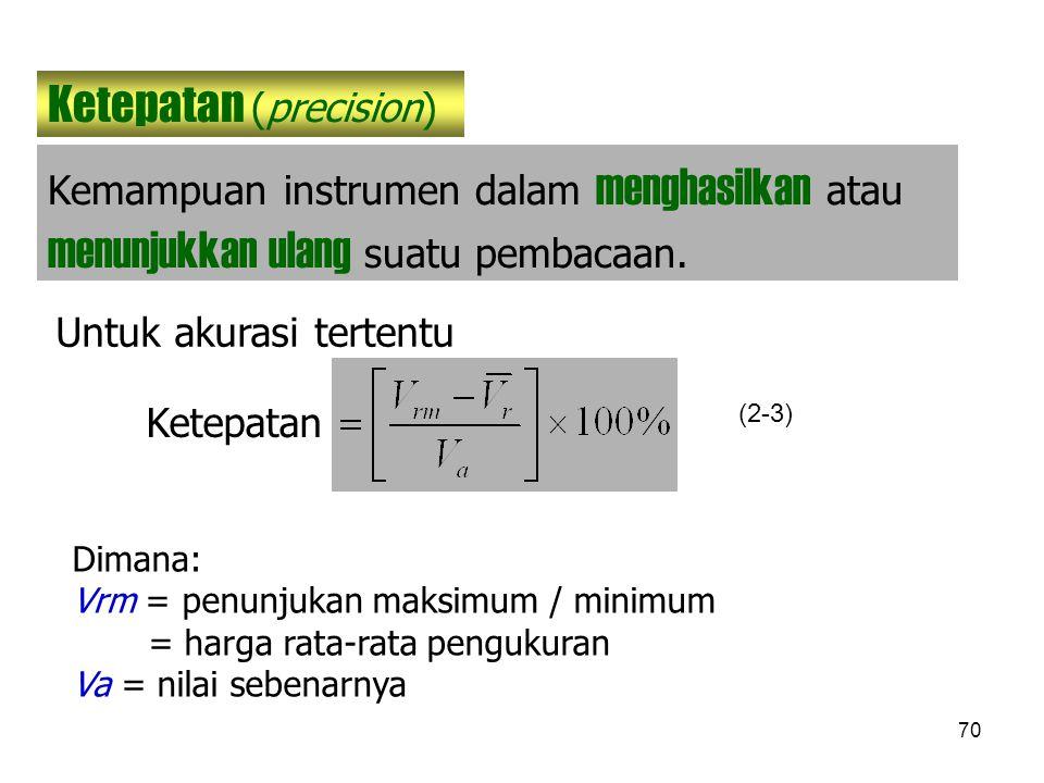 70 Ketepatan (precision) Kemampuan instrumen dalam menghasilkan atau menunjukkan ulang suatu pembacaan. Untuk akurasi tertentu Ketepatan (2-3) Dimana: