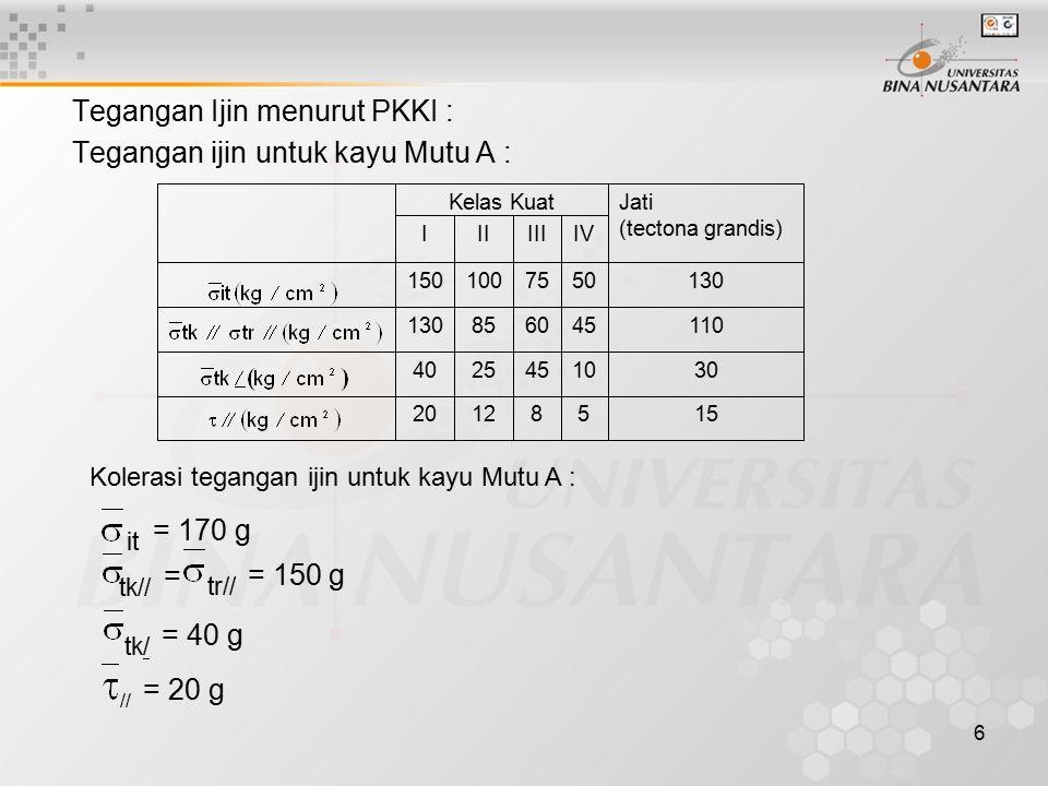 6 Tegangan Ijin menurut PKKI : Tegangan ijin untuk kayu Mutu A : Kolerasi tegangan ijin untuk kayu Mutu A : 15581220 3010452540 110456085130 507510015