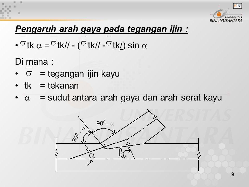 9 Pengaruh arah gaya pada tegangan ijin : tk  = tk// - ( tk// - tk/) sin  Di mana : = tegangan ijin kayu tk= tekanan  = sudut antara arah gaya dan