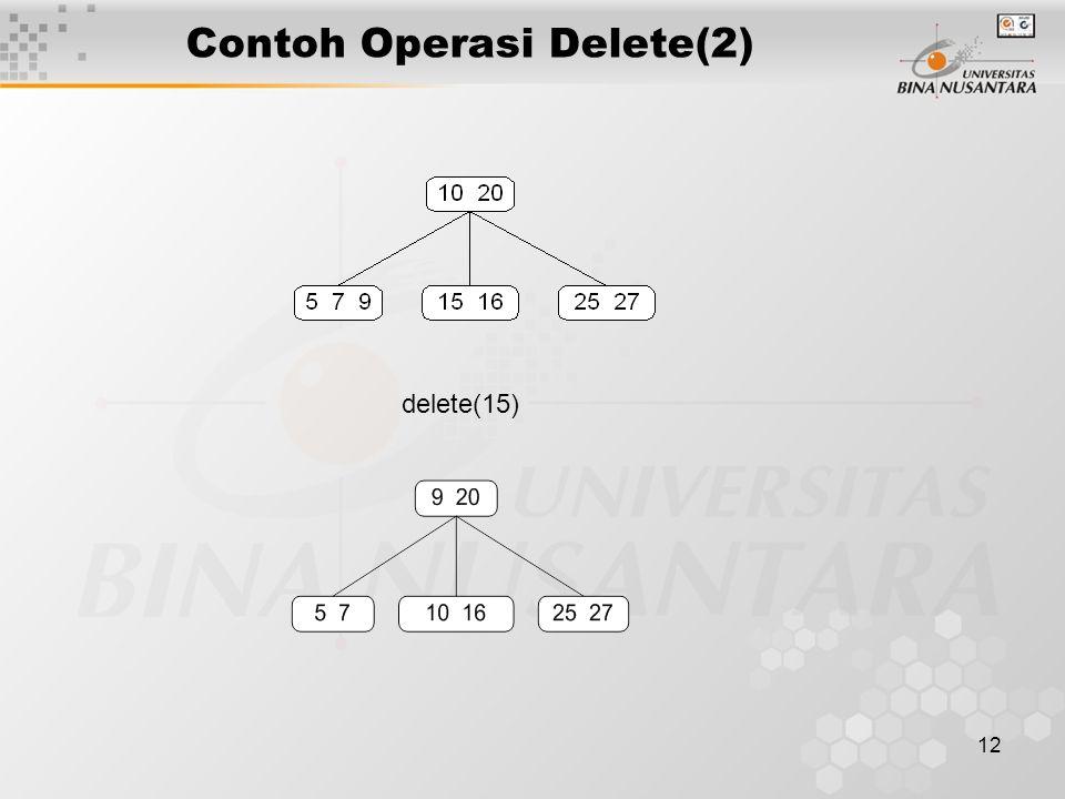 12 Contoh Operasi Delete(2) delete(15)