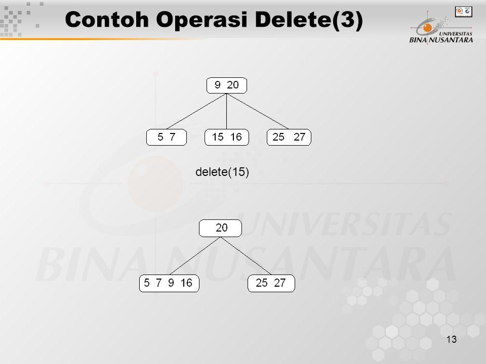 13 Contoh Operasi Delete(3) delete(15)