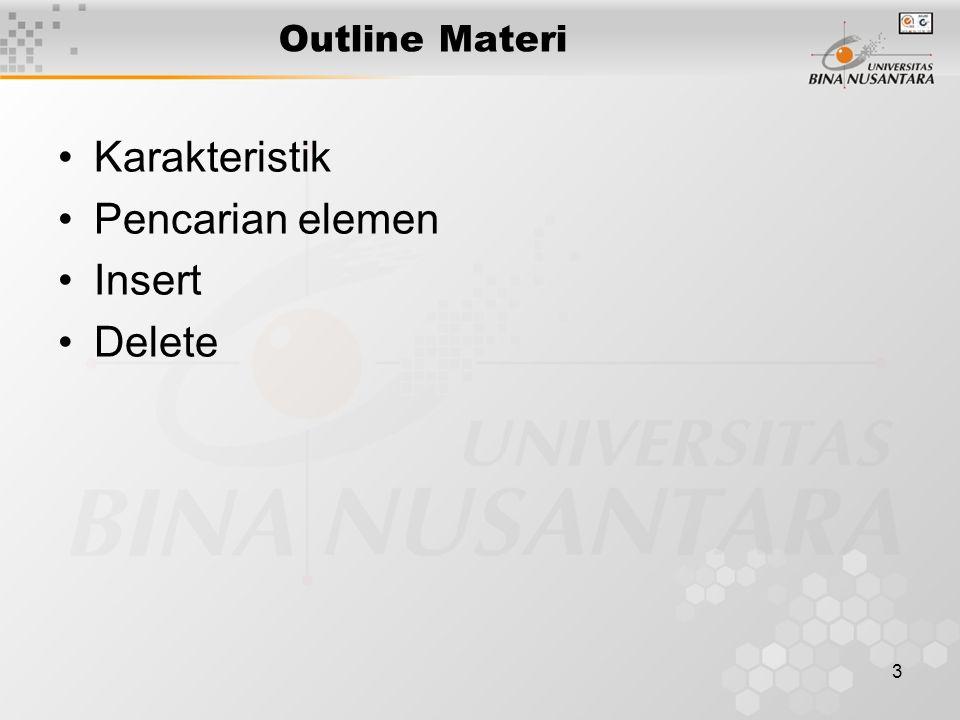 3 Outline Materi Karakteristik Pencarian elemen Insert Delete