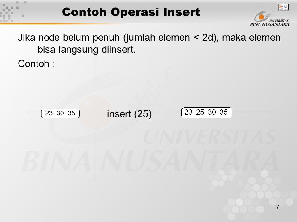 8 Contoh Operasi Insert(2) Jika node sudah penuh, maka perlu dilakukan Node Split.