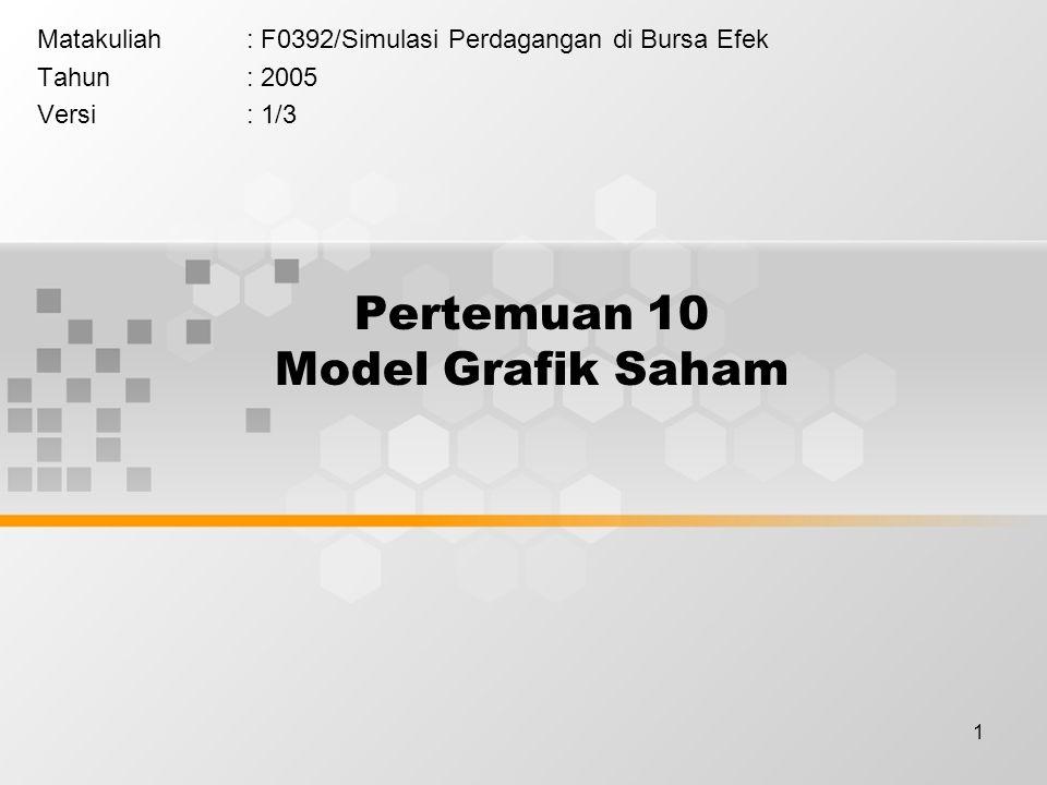 1 Pertemuan 10 Model Grafik Saham Matakuliah: F0392/Simulasi Perdagangan di Bursa Efek Tahun: 2005 Versi: 1/3