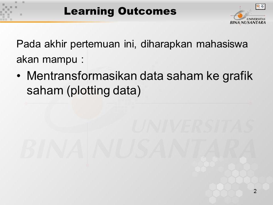 2 Learning Outcomes Pada akhir pertemuan ini, diharapkan mahasiswa akan mampu : Mentransformasikan data saham ke grafik saham (plotting data)