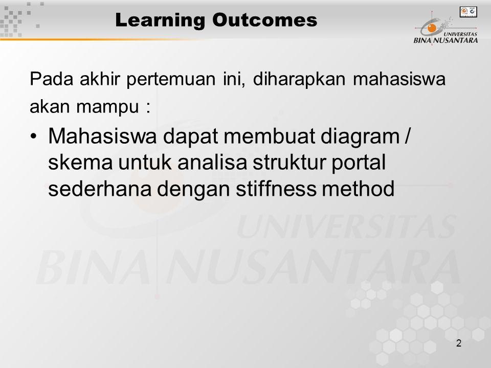 2 Learning Outcomes Pada akhir pertemuan ini, diharapkan mahasiswa akan mampu : Mahasiswa dapat membuat diagram / skema untuk analisa struktur portal sederhana dengan stiffness method