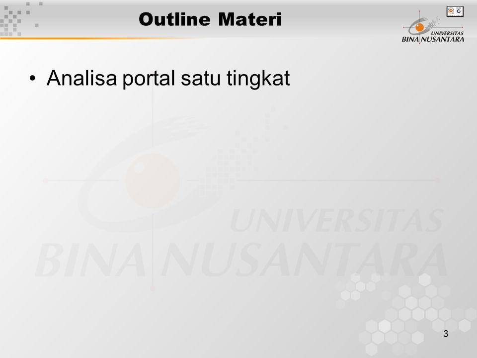 3 Outline Materi Analisa portal satu tingkat
