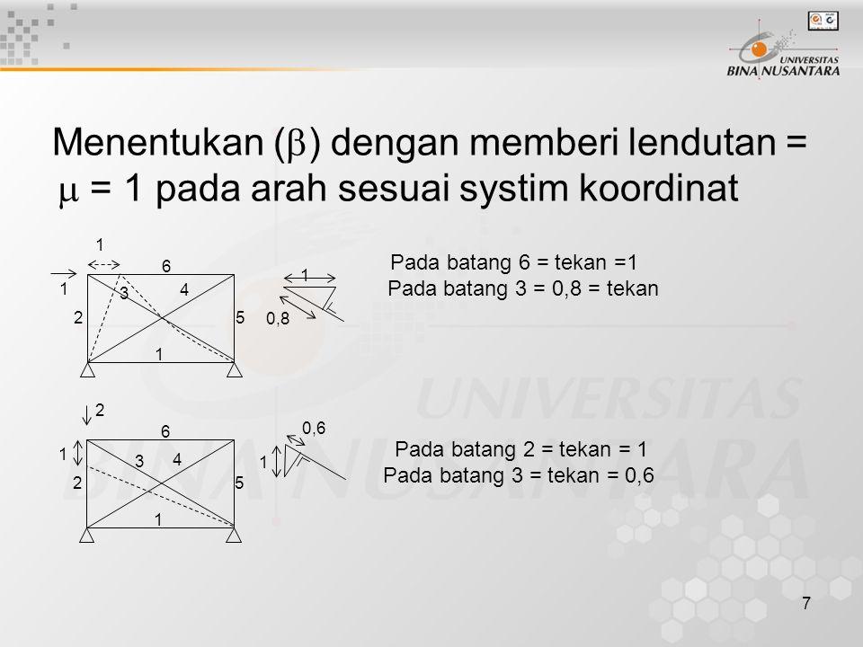 7 Menentukan (  ) dengan memberi lendutan =  = 1 pada arah sesuai systim koordinat 2 1 3 6 4 5 1 1 0,8 1 Pada batang 6 = tekan =1 Pada batang 3 = 0,8 = tekan 2 2 3 6 4 5 1 1 1 0,6 Pada batang 2 = tekan = 1 Pada batang 3 = tekan = 0,6