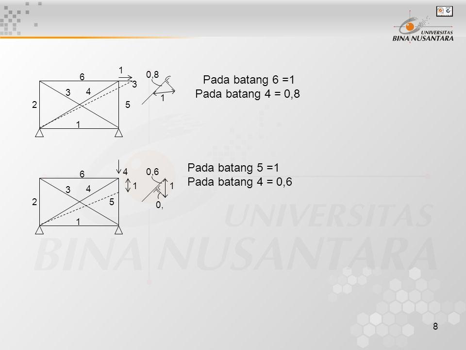 9 (k)=(  ) T (K)(  ) =( 4x6 )( 6x6 ) ( 6x4) ( 4 x 4 )