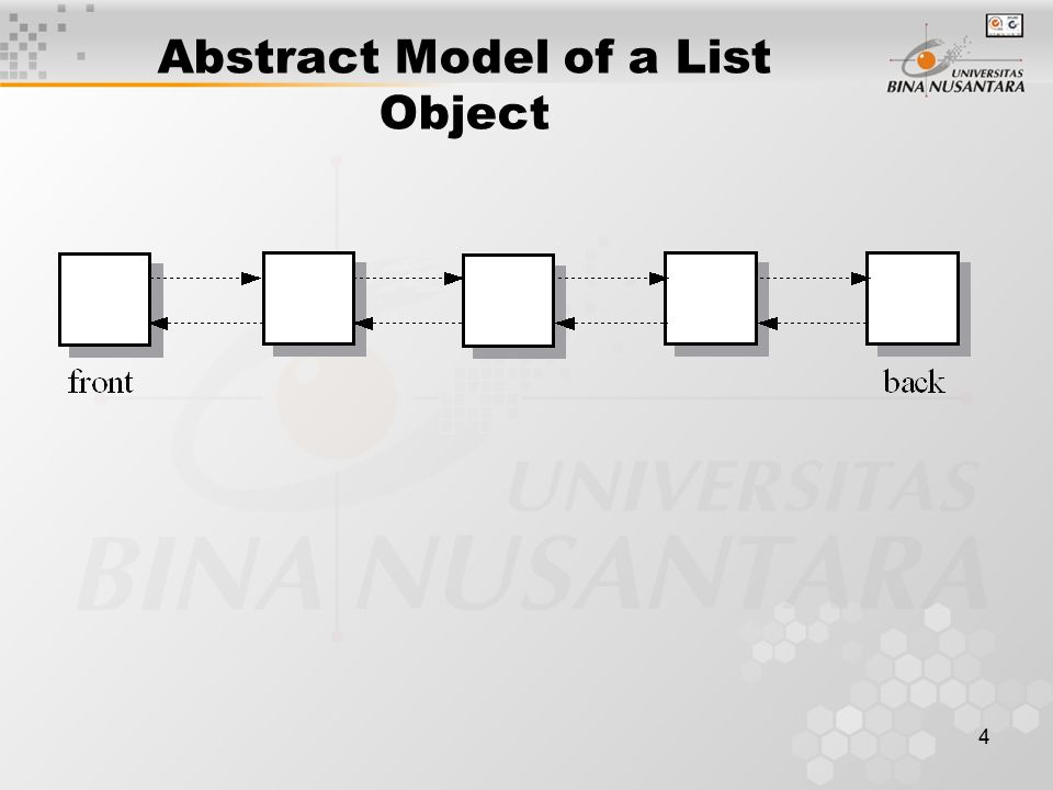 4 Abstract Model of a List Object