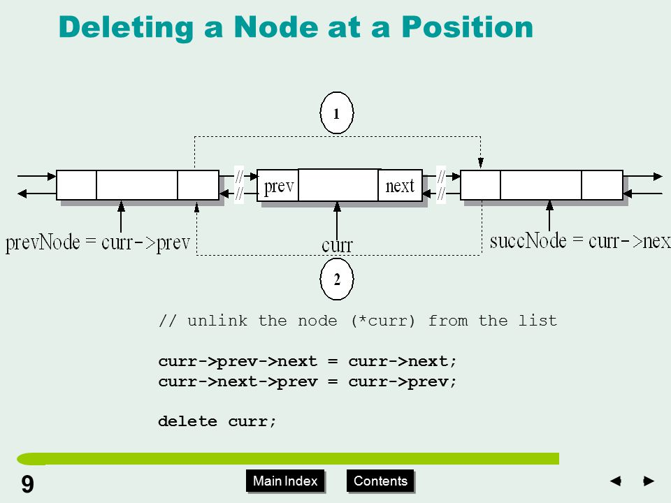 9 9 Main Index Contents Deleting a Node at a Position // unlink the node (*curr) from the list curr->prev->next = curr->next; curr->next->prev = curr->prev; delete curr;