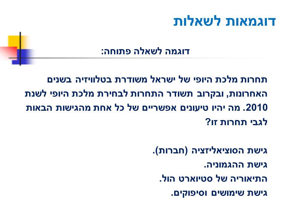 דוגמאות לשאלות דוגמה לשאלה פתוחה: תחרות מלכת היופי של ישראל משודרת בטלוויזיה בשנים האחרונות, ובקרוב תשודר התחרות לבחירת מלכת היופי לשנת 2010. מה יהיו