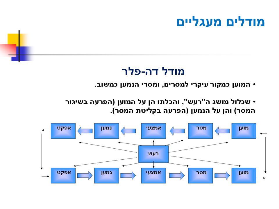 כספי, ד , י לימור (1992), המתווכים, ירושלים: עם עובד, עמ 250-264.