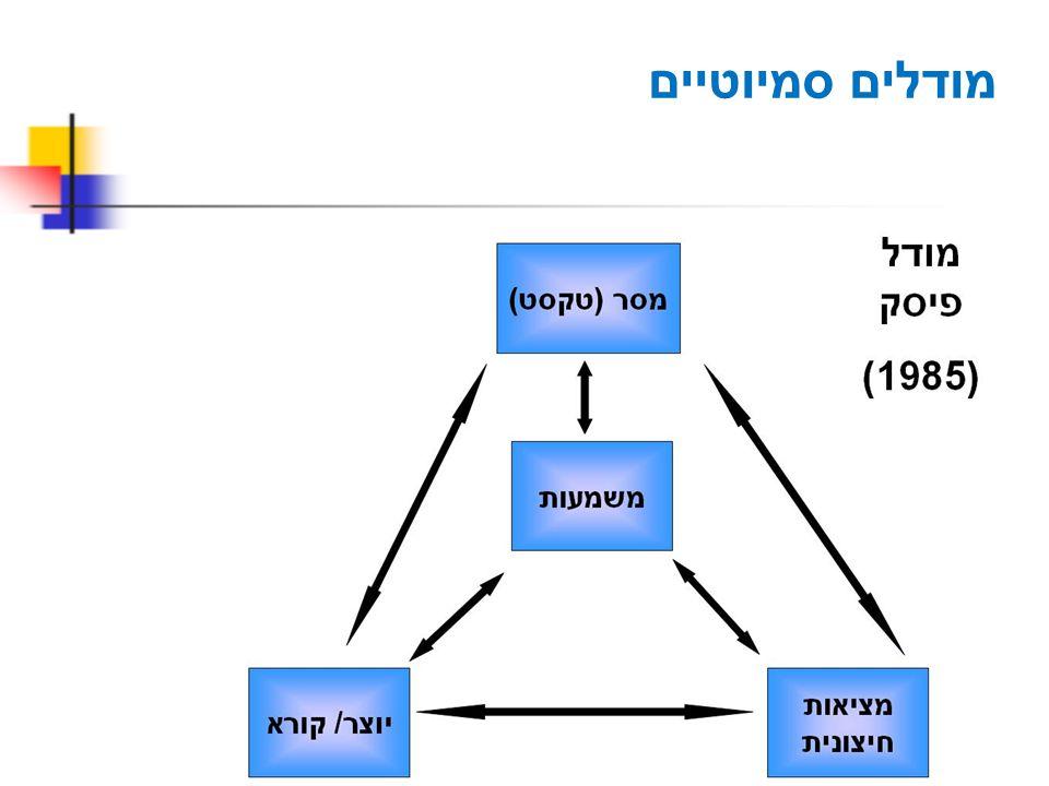 מודל יעקובסון שש פונקציות לתקשורת הלשונית רפרנציאלית: מתרכזת במציאות שמחוץ למשפט (יש הרבה סטודנטים באולם).