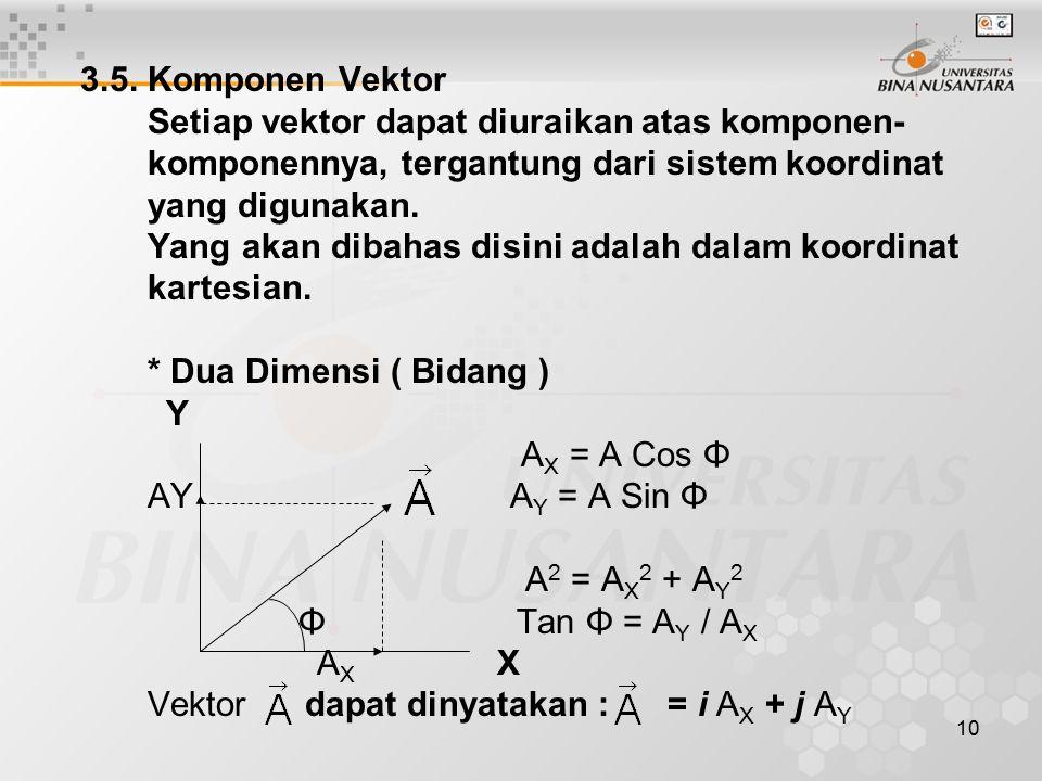 10 3.5. Komponen Vektor Setiap vektor dapat diuraikan atas komponen- komponennya, tergantung dari sistem koordinat yang digunakan. Yang akan dibahas d