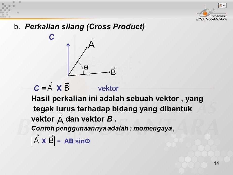 14 b. Perkalian silang (Cross Product) C θ C = X vektor Hasil perkalian ini adalah sebuah vektor, yang tegak lurus terhadap bidang yang dibentuk vekto