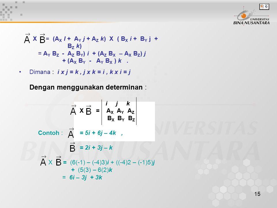 15 X = (A X I + A Y j + A Z k) X ( B X i + B Y j + B Z k) = A Y B Z - A Z B Y ) i + (A Z B X – A X B Z ) j + (A X B Y - A Y B X ) k.