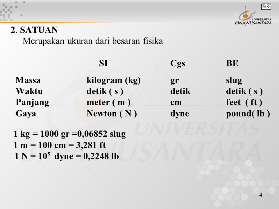 4 2. SATUAN Merupakan ukuran dari besaran fisika SI Cgs BE Massa kilogram (kg) gr slug Waktu detik ( s ) detik detik ( s ) Panjang meter ( m ) cmfeet