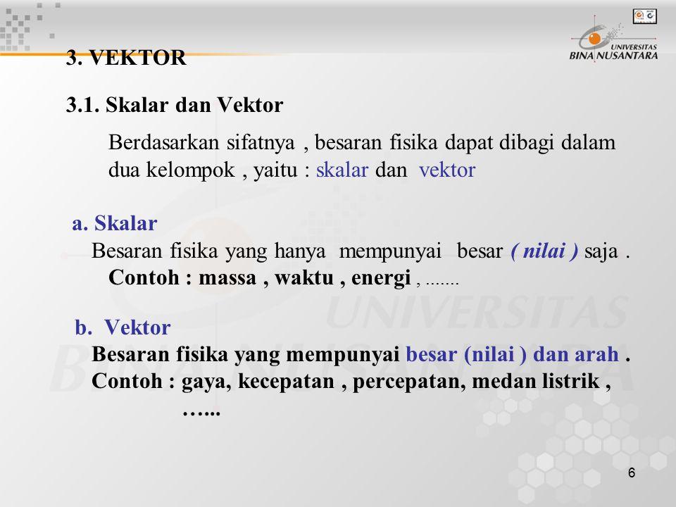 6 3. VEKTOR 3.1. Skalar dan Vektor Berdasarkan sifatnya, besaran fisika dapat dibagi dalam dua kelompok, yaitu : skalar dan vektor a. Skalar Besaran f