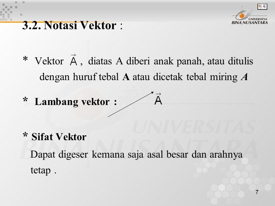 7 3.2. Notasi Vektor : * Vektor, diatas A diberi anak panah, atau ditulis dengan huruf tebal A atau dicetak tebal miring A * Lambang vektor : * Sifat